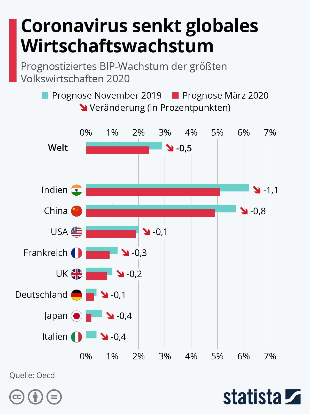 Wie Viele Leute Sterben Täglich In Deutschland