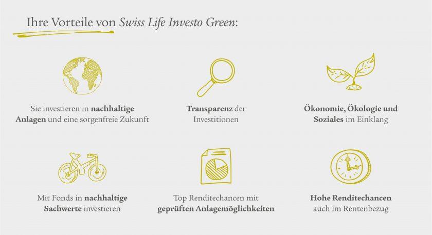 Die Erfolgsgeschichte geht weiter, und zwar nachhaltig – mit Swiss Life Investo Green